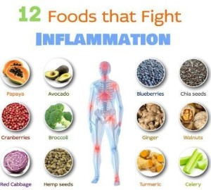 Inflammation-food_drquattro.com_image